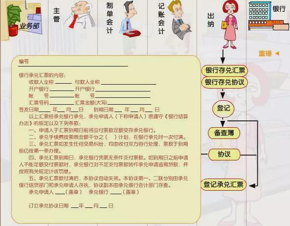 承兑汇票业务会计处理流程图3