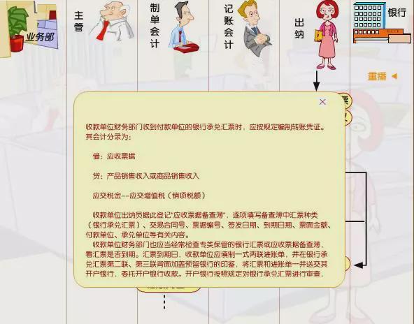 承兑汇票业务会计处理流程图4