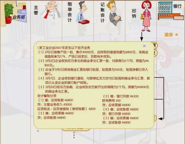 承兑汇票业务会计处理流程图5